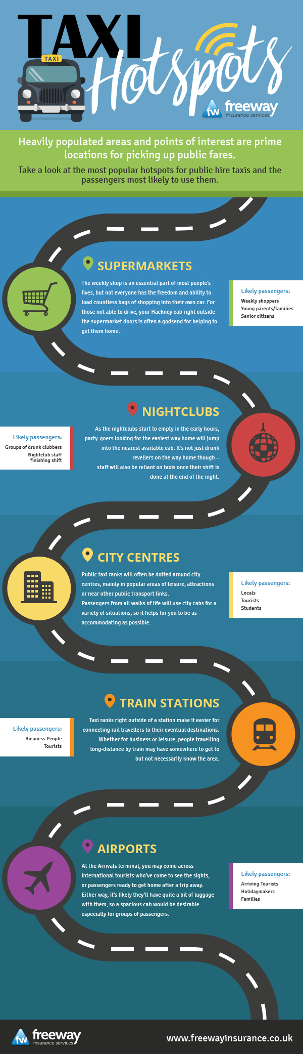 Taxi-Hotspots-Infographic